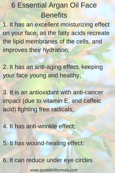 Is argan oil comedogenic?