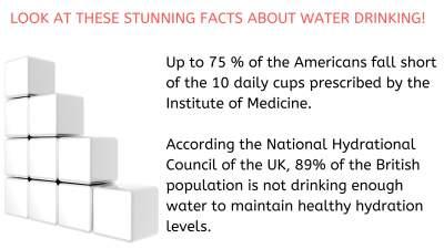 Drinking water statistics